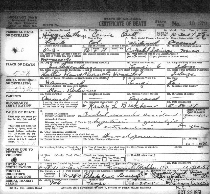 Death Certificates, Tangipahoa Parish