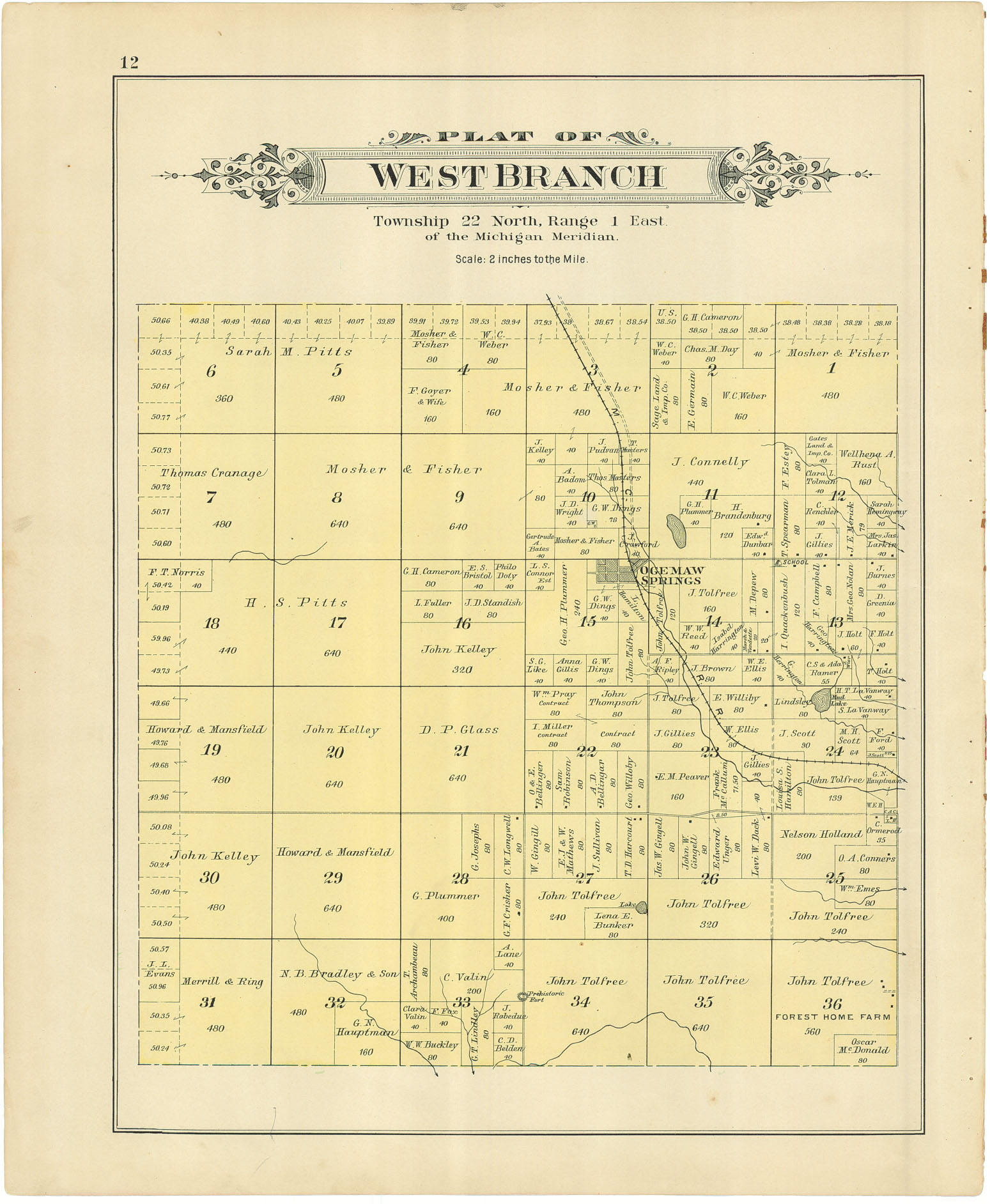 Usgenweb Archives Michigan Table Of Counties