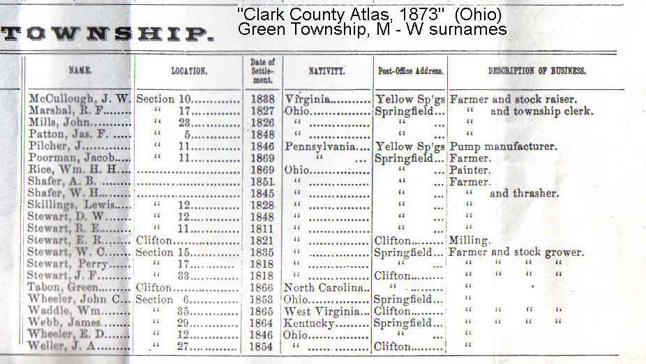 Usgenweb Archives Clark County Ohio