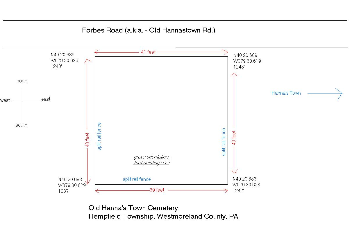 hannastown personals Latest local news for hannastown, pa : local news for hannastown, pa continually updated from thousands of sources on the web.